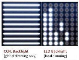 cum lumineaza LED un ecran LCD