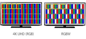 RGBW vs RGB